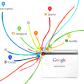 Google поймали на обмане пользователей