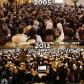 Характеристики социальных медиа будущего